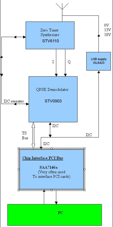 tt-s2-1600-internal