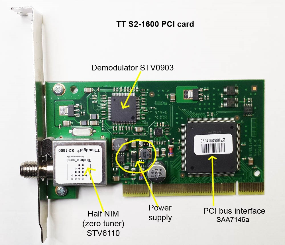tt-s2-1600